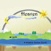 Bible flat earth